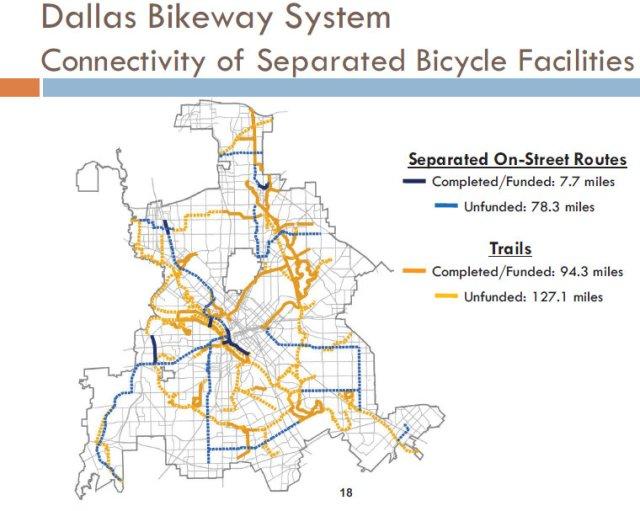 DallasBikeWaySystem_mileage